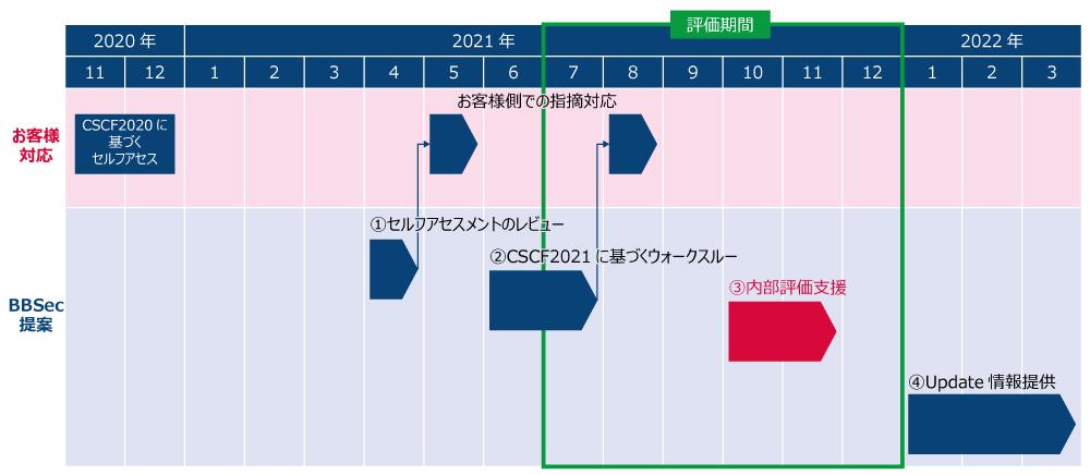 swift_schedule_naibu